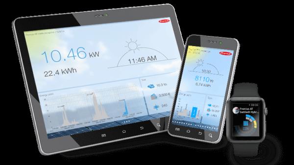Solar Panel Online System Monitoring